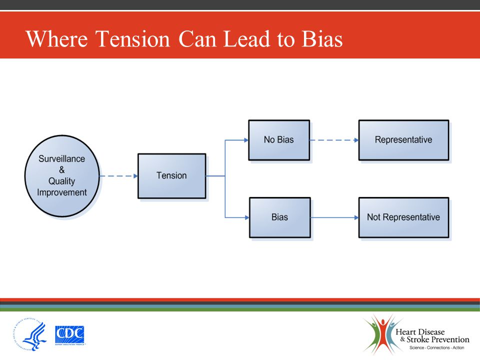 Where Tension Can Lead to Bias