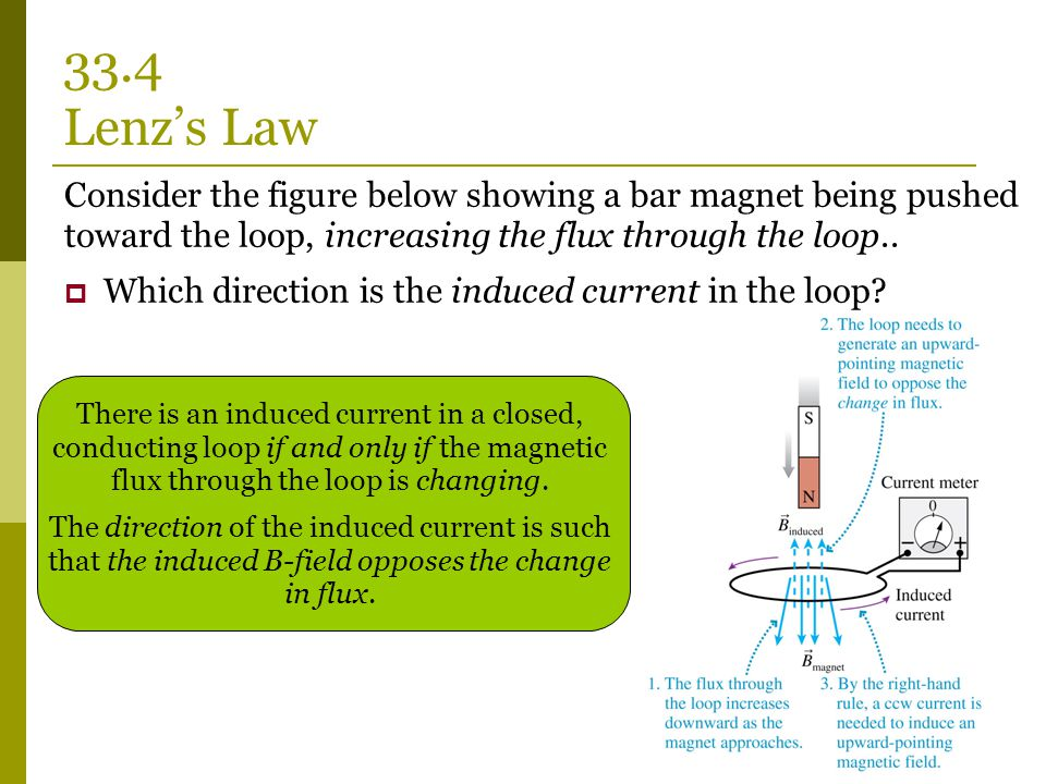 Consider the figure below showing a bar magnet being pushed toward the loop, increasing the flux through the loop..  Which direction is the induced c