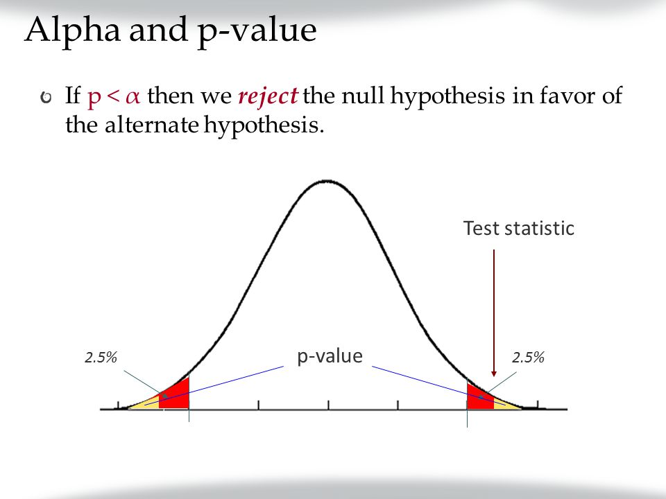 Alpha and p-value If p < α then we reject the null hypothesis in favor of the alternate hypothesis.
