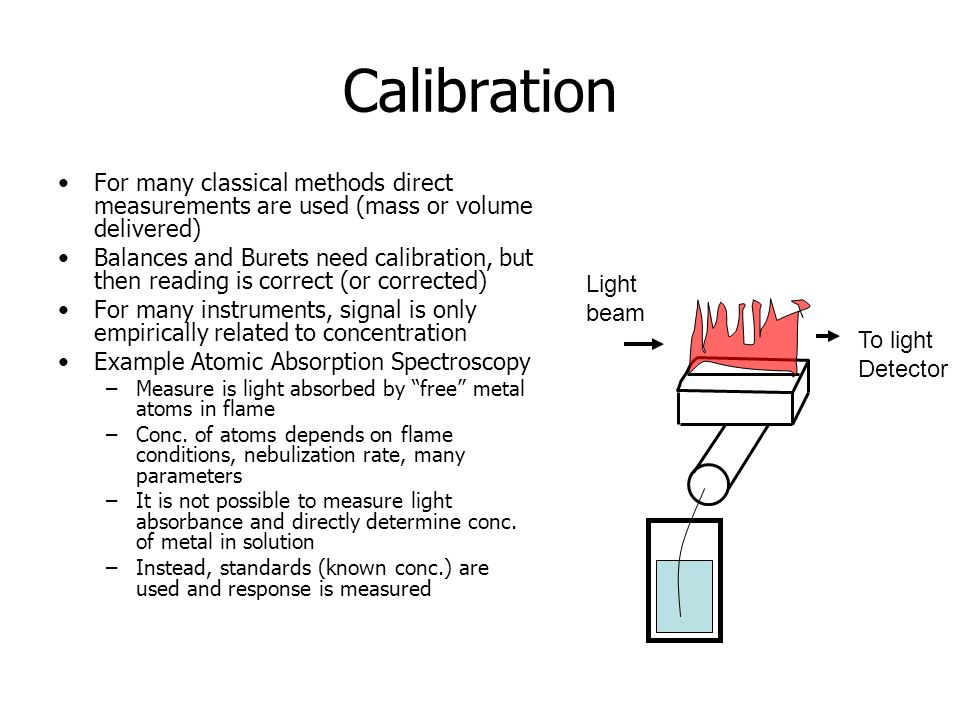 Calibration For many classical methods direct measurements are used (mass or volume delivered) Balances and Burets need calibration, but then reading is correct (or corrected) For many instruments, signal is only empirically related to concentration Example Atomic Absorption Spectroscopy –Measure is light absorbed by free metal atoms in flame –Conc.