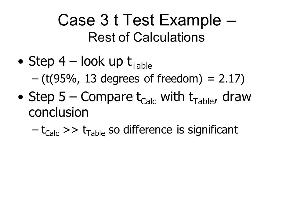 Case 3 t Test Example – Rest of Calculations Step 4 – look up t Table –(t(95%, 13 degrees of freedom) = 2.17) Step 5 – Compare t Calc with t Table, draw conclusion –t Calc >> t Table so difference is significant