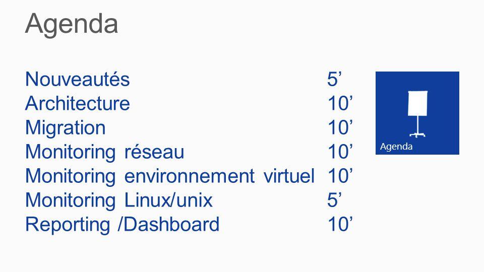 Agenda Nouveautés5' Architecture10' Migration10' Monitoring réseau10' Monitoring environnement virtuel10' Monitoring Linux/unix5' Reporting /Dashboard10'