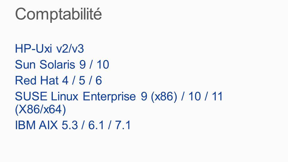 HP-Uxi v2/v3 Sun Solaris 9 / 10 Red Hat 4 / 5 / 6 SUSE Linux Enterprise 9 (x86) / 10 / 11 (X86/x64) IBM AIX 5.3 / 6.1 / 7.1