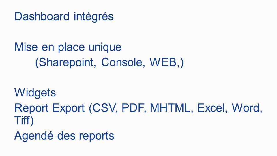 Dashboard intégrés Mise en place unique (Sharepoint, Console, WEB,) Widgets Report Export (CSV, PDF, MHTML, Excel, Word, Tiff) Agendé des reports
