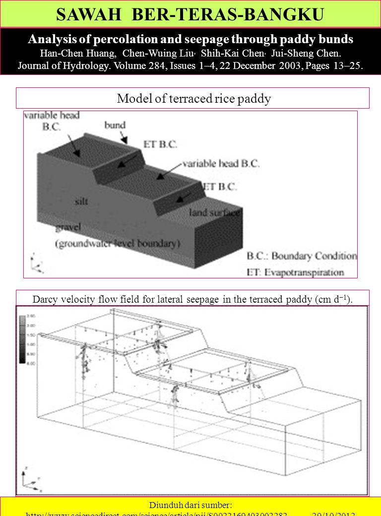 SAWAH BER-TERAS-BANGKU Analysis of percolation and seepage through paddy bunds Han-Chen Huang, Chen-Wuing Liu, Shih-Kai Chen, Jui-Sheng Chen. Journal