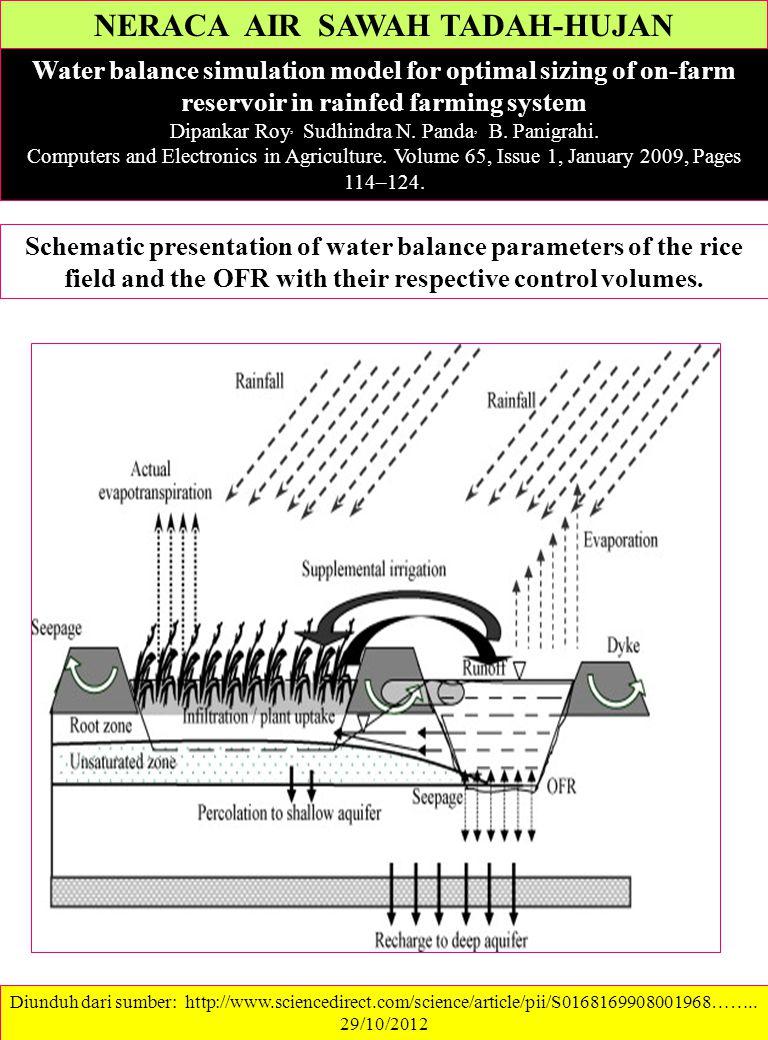 NERACA AIR SAWAH TADAH-HUJAN Water balance simulation model for optimal sizing of on-farm reservoir in rainfed farming system Dipankar Roy, Sudhindra