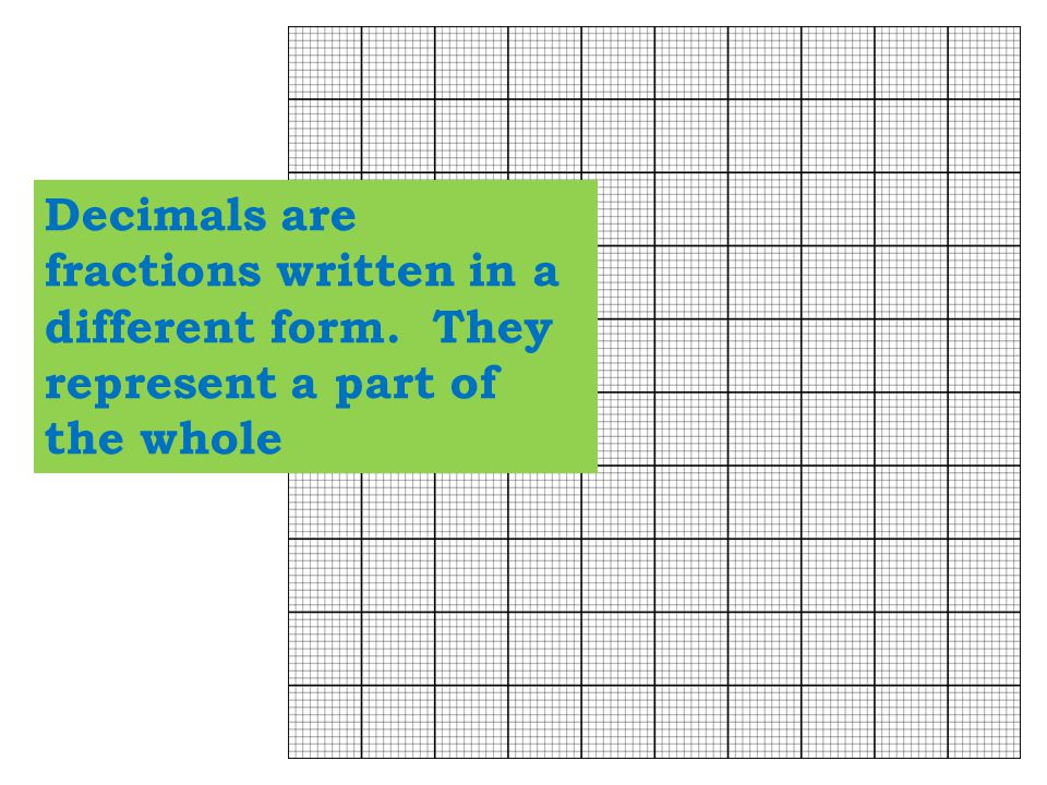 Decimals are fractions written in a different form. They represent a part of the whole
