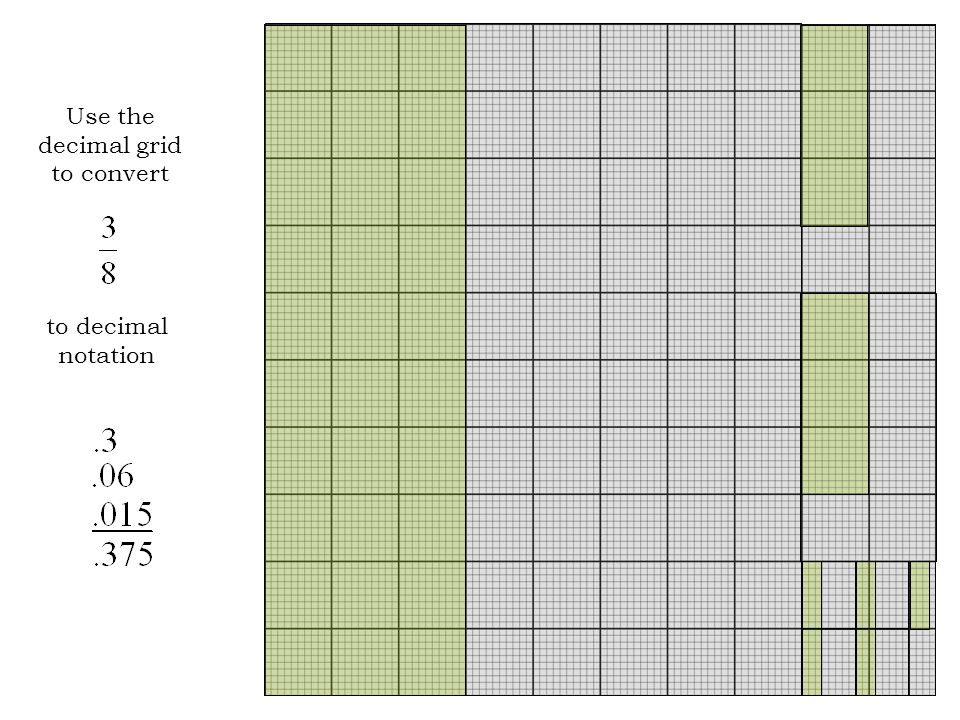 Use the decimal grid to convert to decimal notation