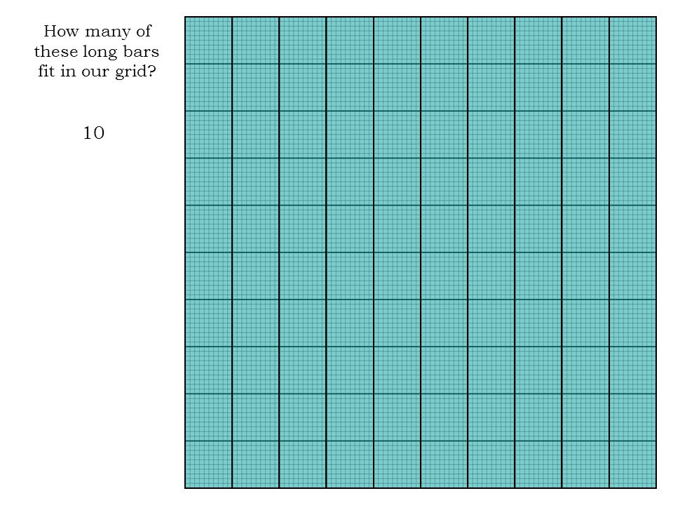 Since there are 10000 of the little squares in the entire unit grid, each square represents… or