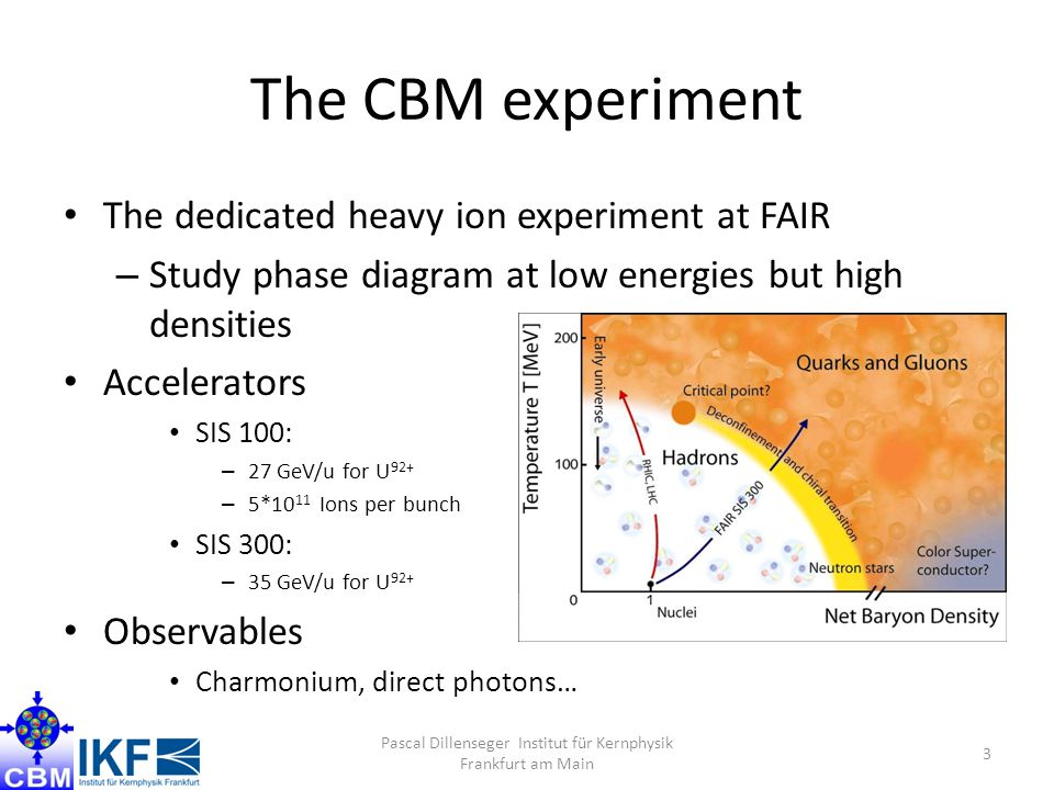 The CBM experiment The dedicated heavy ion experiment at FAIR – Study phase diagram at low energies but high densities Accelerators SIS 100: – 27 GeV/u for U 92+ – 5*10 11 Ions per bunch SIS 300: – 35 GeV/u for U 92+ Observables Charmonium, direct photons… Pascal Dillenseger Institut für Kernphysik Frankfurt am Main 3
