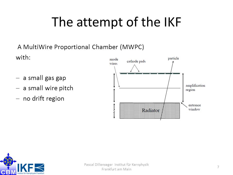 The attempt of the IKF A MultiWire Proportional Chamber (MWPC) with:  a small gas gap  a small wire pitch  no drift region Pascal Dillenseger Institut für Kernphysik Frankfurt am Main 7