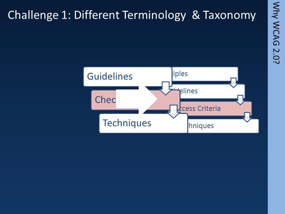 Compliance for Key Scenarios
