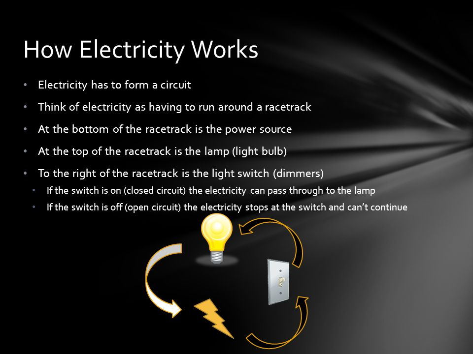 Dimmers are like heavy duty switches They control the intensity of the light fixtures (i.e.