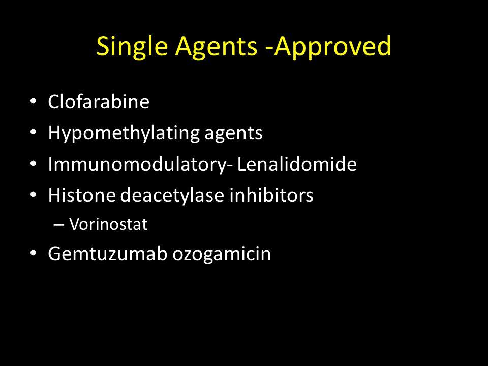 Single Agents -Approved Clofarabine Hypomethylating agents Immunomodulatory- Lenalidomide Histone deacetylase inhibitors – Vorinostat Gemtuzumab ozoga