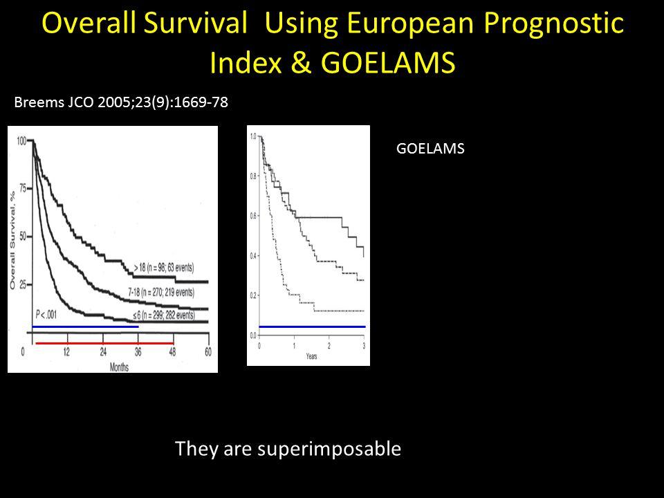 Overall Survival Using European Prognostic Index & GOELAMS Breems JCO 2005;23(9):1669-78Giles Br J Haem 2006 ;134(1):58-61 They are superimposable GOE