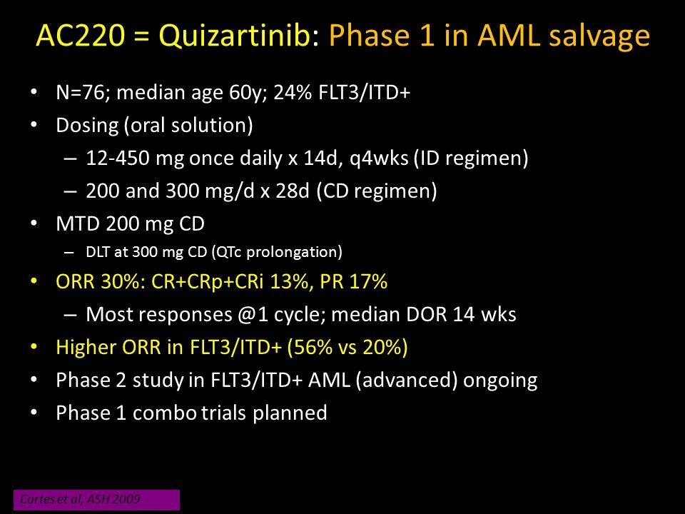 AC220 = Quizartinib: Phase 1 in AML salvage N=76; median age 60y; 24% FLT3/ITD+ Dosing (oral solution) – 12-450 mg once daily x 14d, q4wks (ID regimen