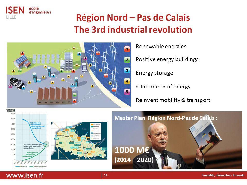 Région Nord – Pas de Calais The 3rd industrial revolution Ensemble, ré-inventons le monde 11 Renewable energies Positive energy buildings Energy storage « Internet » of energy Reinvent mobility & transport Master Plan Région Nord-Pas de Calais : 1000 M€ (2014 – 2020)