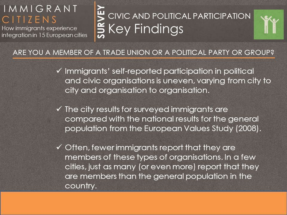 ARE YOU A MEMBER OF A TRADE UNION OR A POLITICAL PARTY OR GROUP? Immigrants' self-reported participation in political and civic organisations is uneve