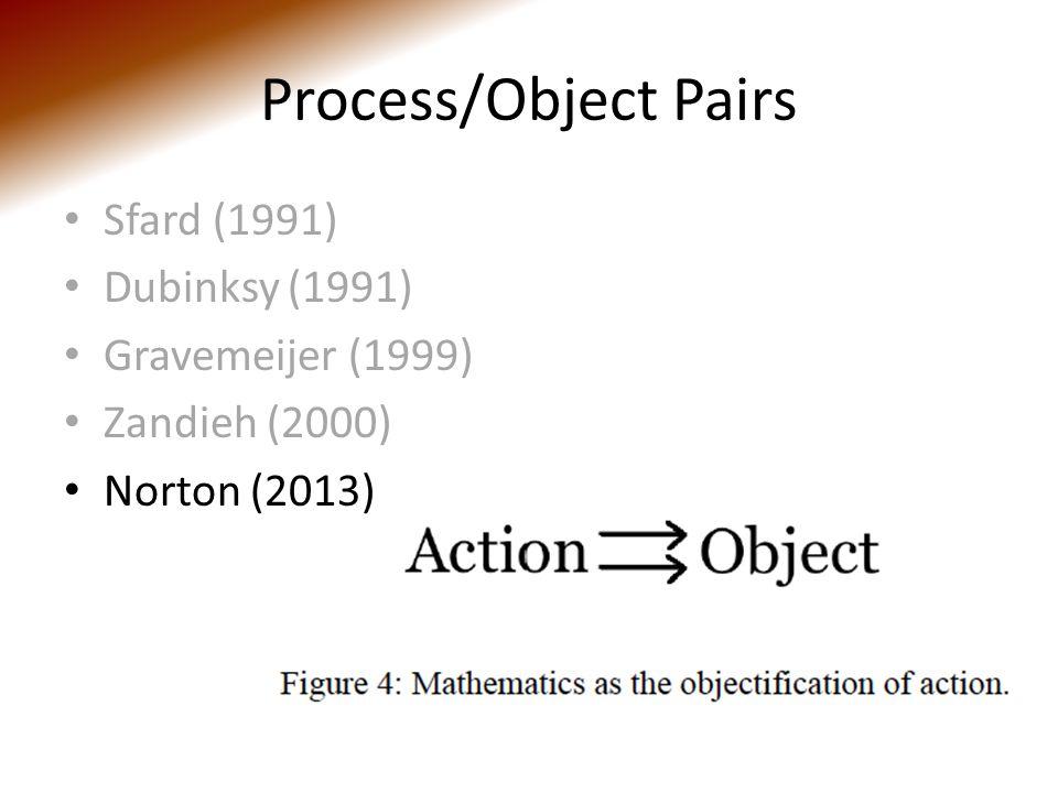 Process/Object Pairs Sfard (1991) Dubinksy (1991) Gravemeijer (1999) Zandieh (2000) Norton (2013)