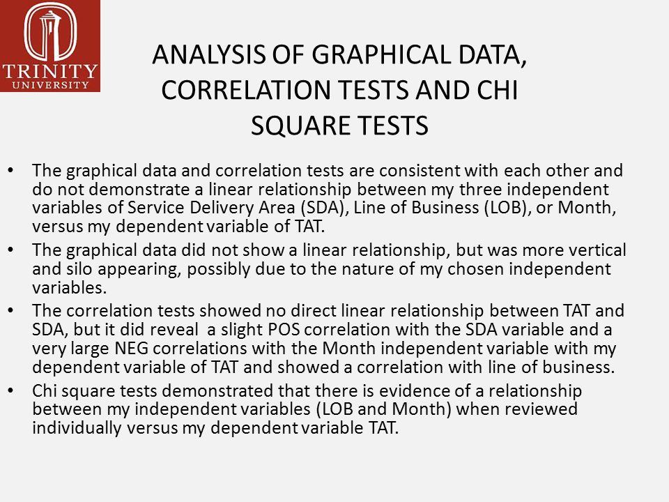 ANALYSIS OF GRAPHICAL DATA, CORRELATION TESTS AND CHI SQUARE TESTS The graphical data and correlation tests are consistent with each other and do not demonstrate a linear relationship between my three independent variables of Service Delivery Area (SDA), Line of Business (LOB), or Month, versus my dependent variable of TAT.