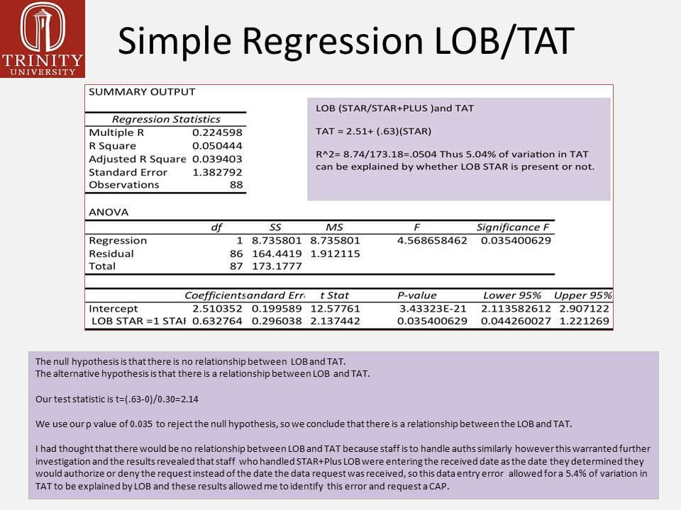 Simple Regression LOB/TAT The null hypothesis is that there is no relationship between LOB and TAT.