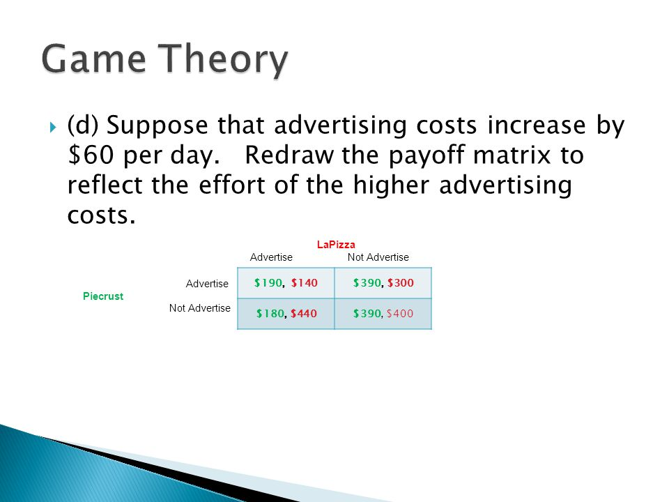  (d) Suppose that advertising costs increase by $60 per day. Redraw the payoff matrix to reflect the effort of the higher advertising costs. $190, $1