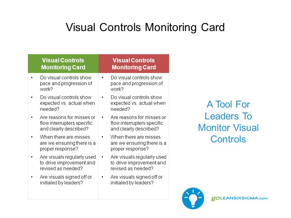 Visual Controls Monitoring Card Do visual controls show pace and progression of work.