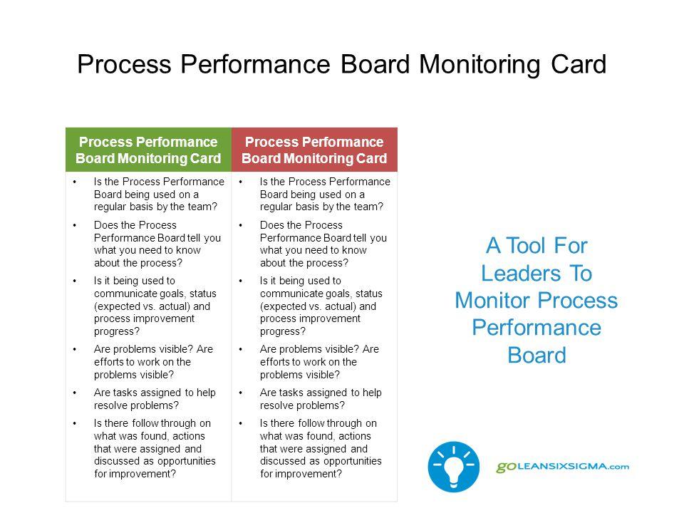 Process Performance Board Monitoring Card Is the Process Performance Board being used on a regular basis by the team? Does the Process Performance Boa