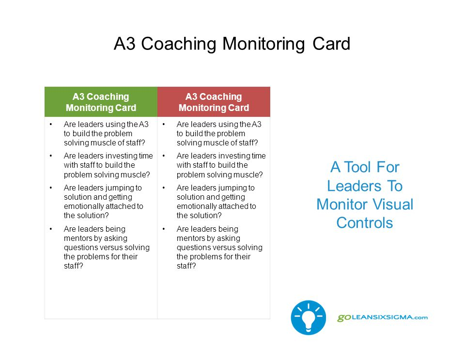 A3 Coaching Monitoring Card Are leaders using the A3 to build the problem solving muscle of staff.