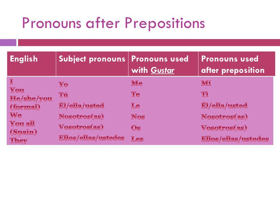 Pronouns after Prepositions EnglishSubject pronounsPronouns used with Gustar Pronouns used after preposition