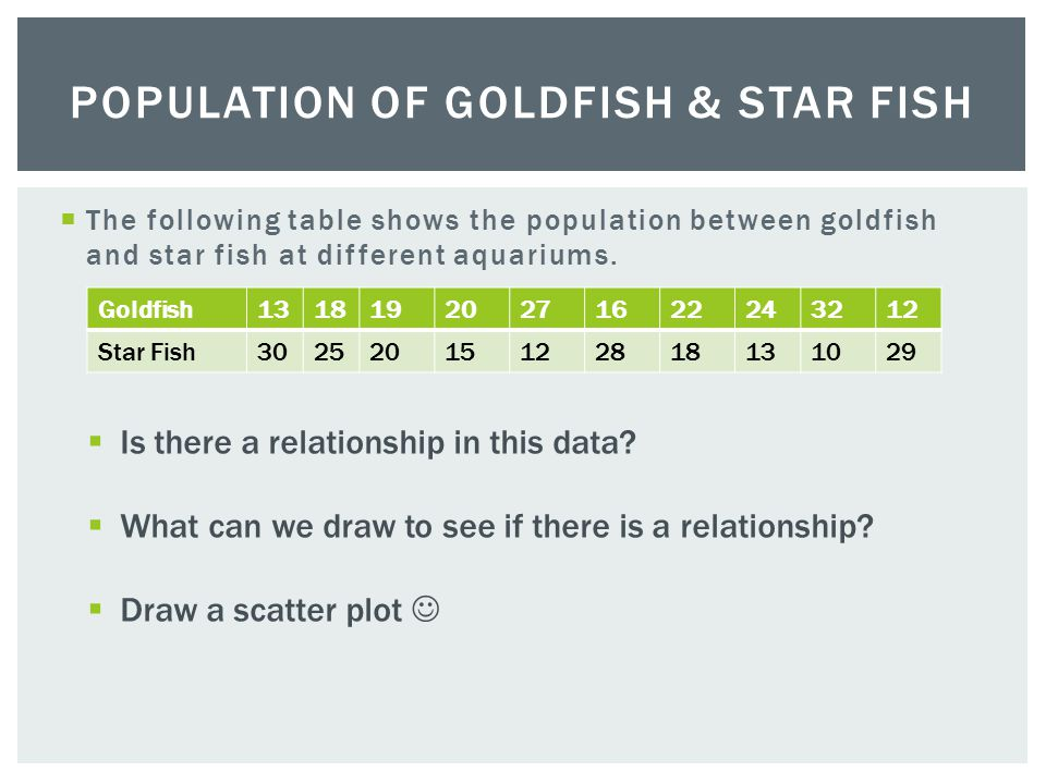  The following table shows the population between goldfish and star fish at different aquariums.
