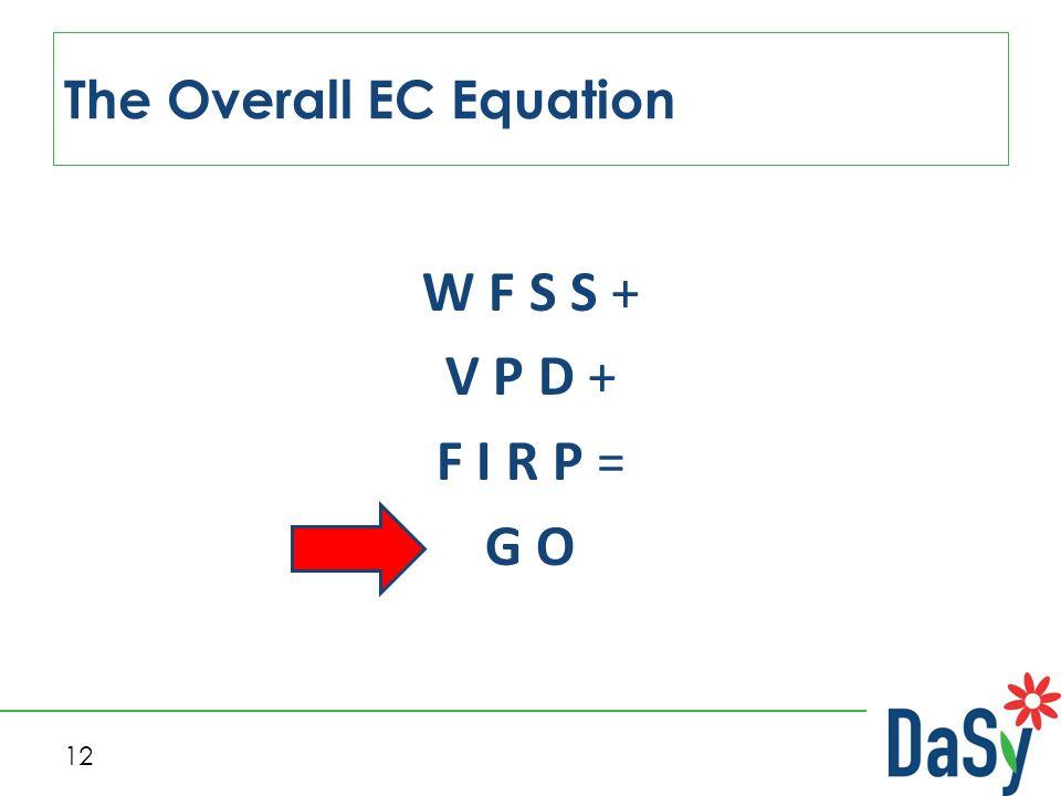 12 The Overall EC Equation W F S S + V P D + F I R P = G O