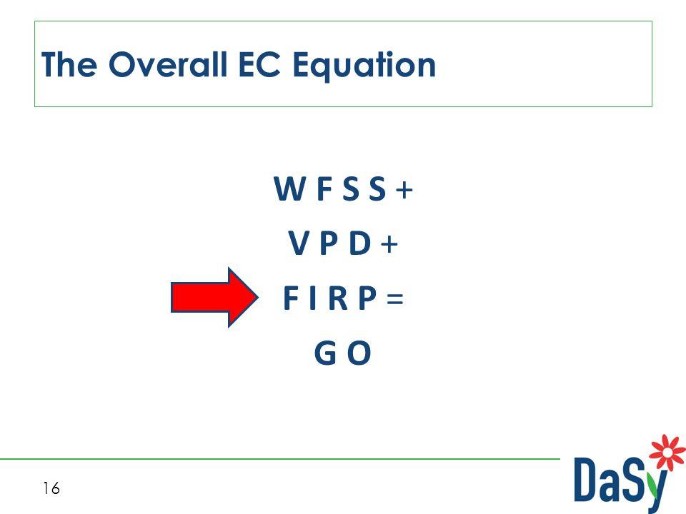16 The Overall EC Equation W F S S + V P D + F I R P = G O