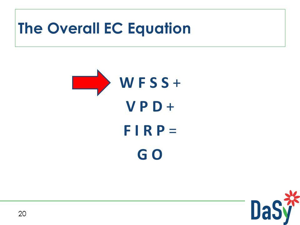 20 The Overall EC Equation W F S S + V P D + F I R P = G O