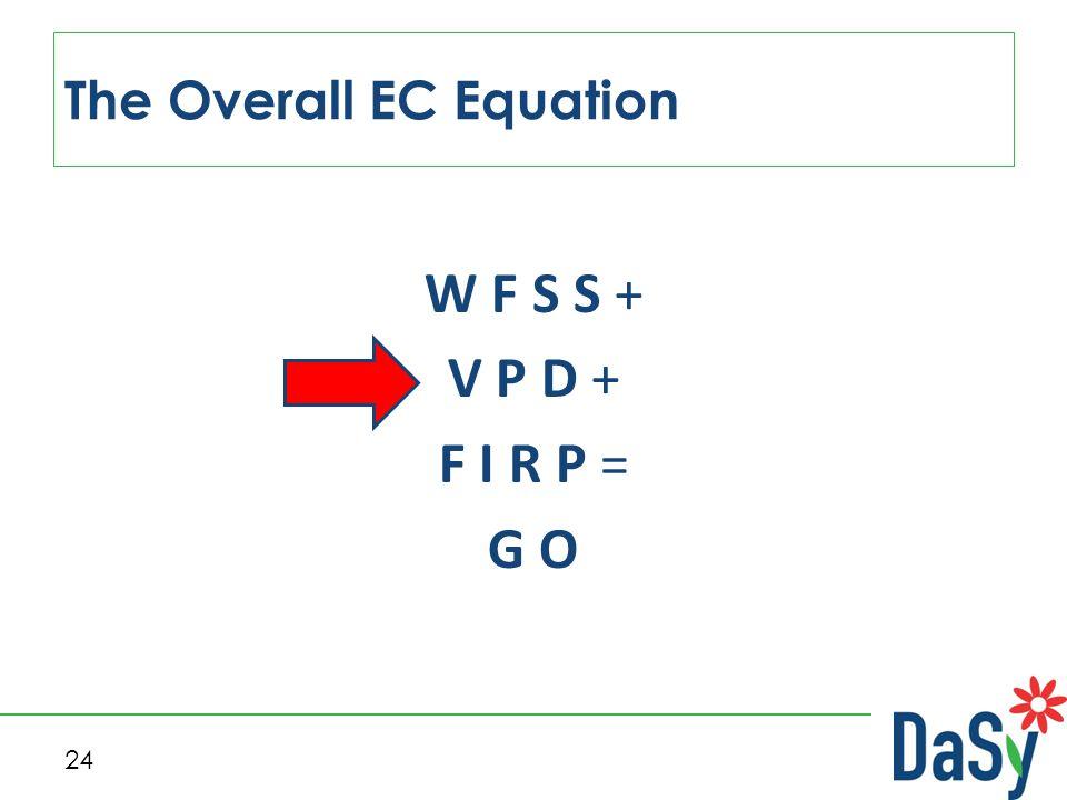 24 The Overall EC Equation W F S S + V P D + F I R P = G O