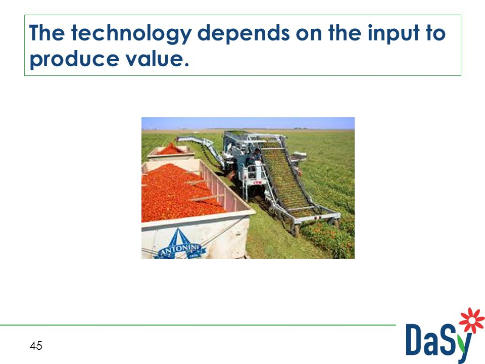 45 The technology depends on the input to produce value.