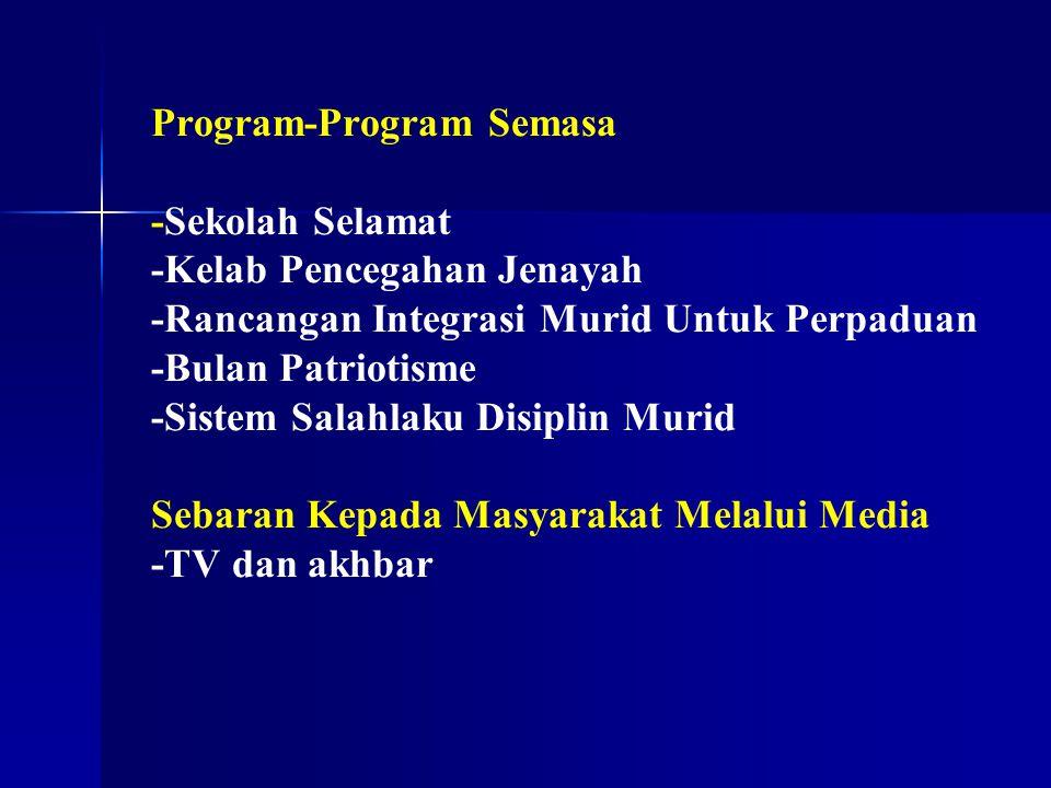 Program-Program Semasa -Sekolah Selamat -Kelab Pencegahan Jenayah -Rancangan Integrasi Murid Untuk Perpaduan -Bulan Patriotisme -Sistem Salahlaku Disi