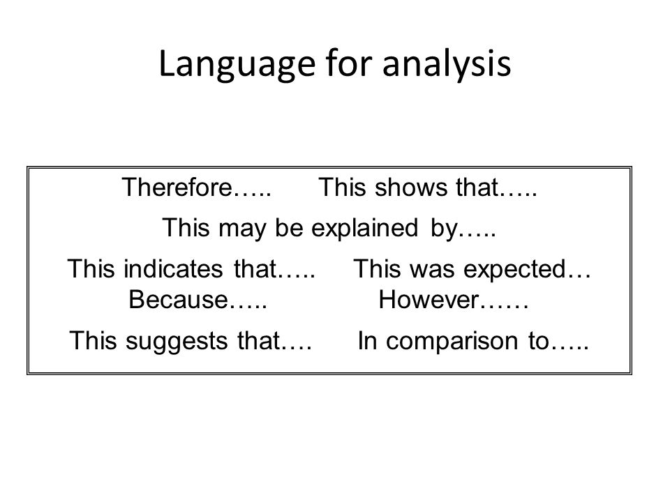 Language for analysis Therefore….. This shows that….. This may be explained by….. This indicates that….. This was expected… Because….. However…… This