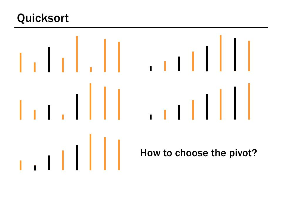 Quicksort How to choose the pivot
