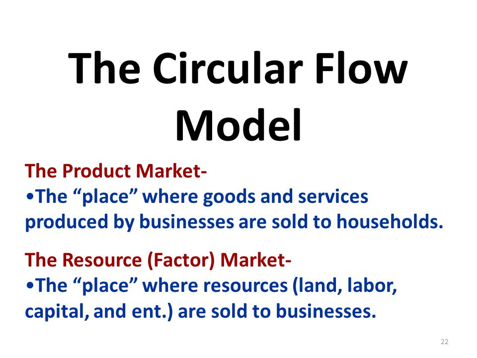 "The Circular Flow Model The Product Market- The ""place"" where goods and services produced by businesses are sold to households. The Resource (Factor)"