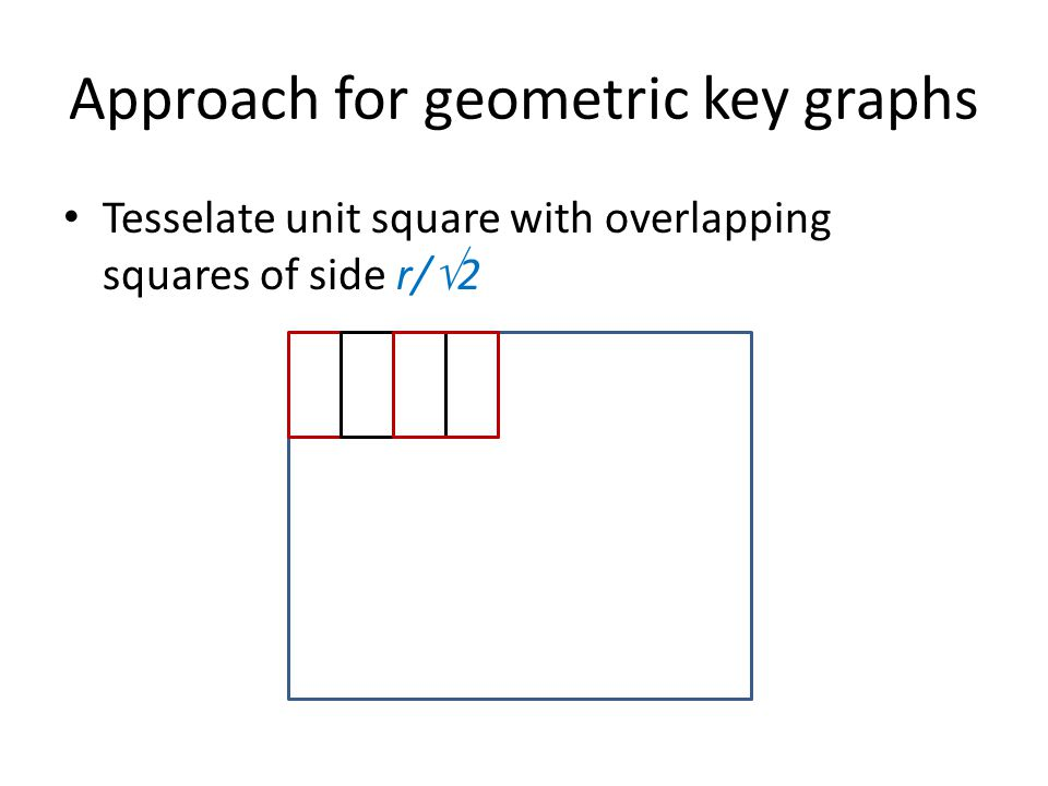 Approach for geometric key graphs Tesselate unit square with overlapping squares of side r/  2