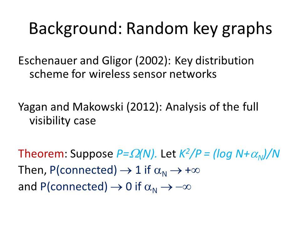 Background: Random key graphs Eschenauer and Gligor (2002): Key distribution scheme for wireless sensor networks Yagan and Makowski (2012): Analysis of the full visibility case Theorem: Suppose P=  (N).