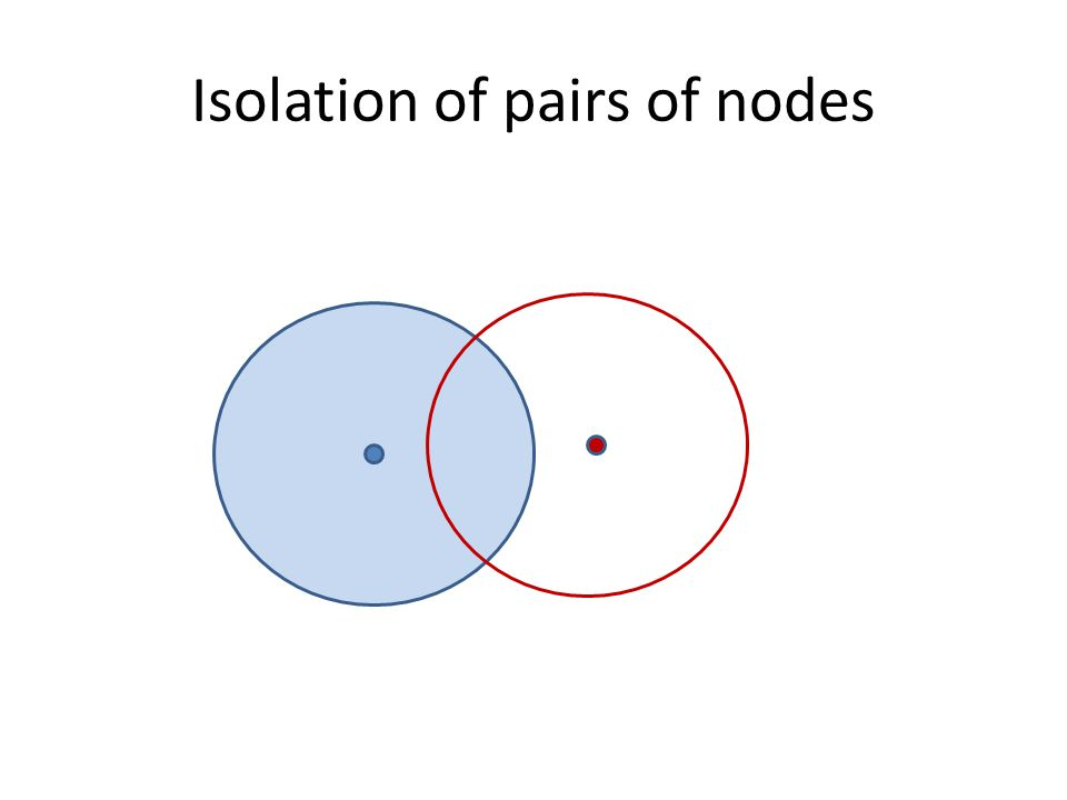 Lower bound on connection probability Approach for ER graphs – Compute probability that there is a connected component of m nodes isolated from other n  m – Take union bound over all ways of choosing m nodes out of n, and over all m between 1 and n/2