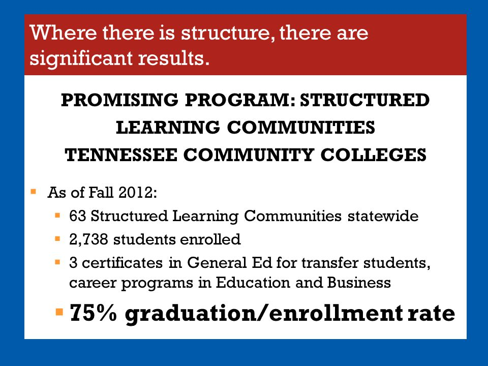 Where there is structure, there are significant results. PROMISING PROGRAM: STRUCTURED LEARNING COMMUNITIES TENNESSEE COMMUNITY COLLEGES  As of Fall