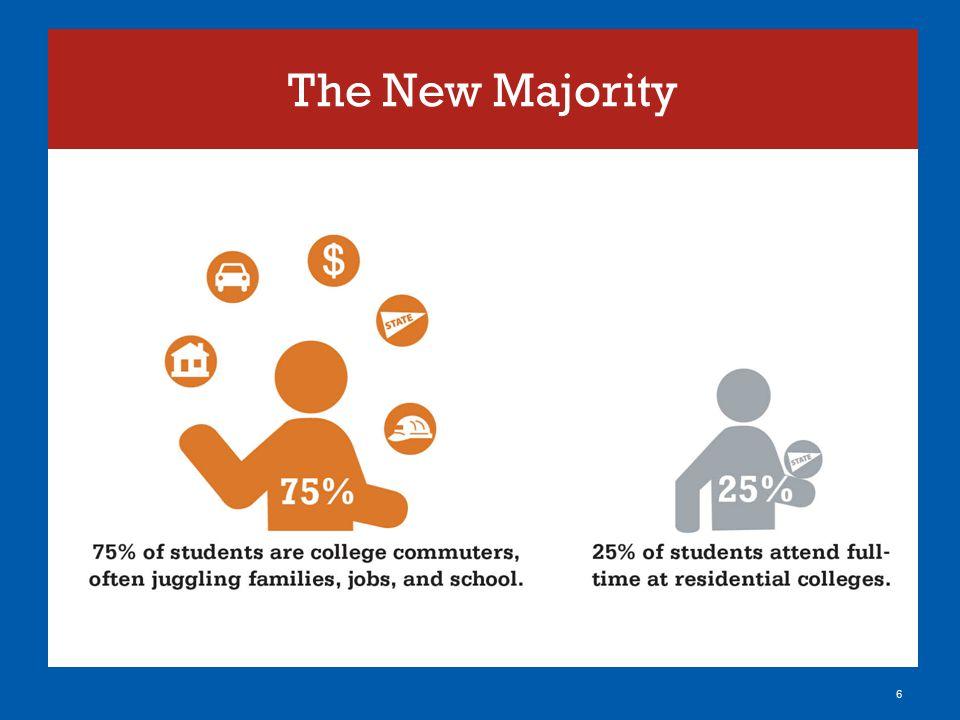The New Majority 6