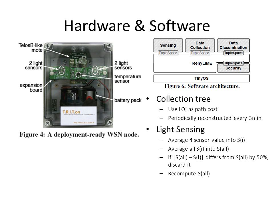 Hardware & Software Collection tree – Use LQI as path cost – Periodically reconstructed every 3min Light Sensing – Average 4 sensor value into S(i) –
