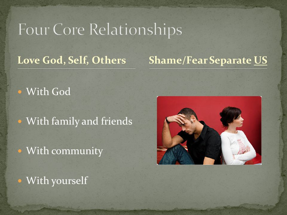 Love God, Self, Others With God With family and friends With community With yourself Shame/Fear Separate US