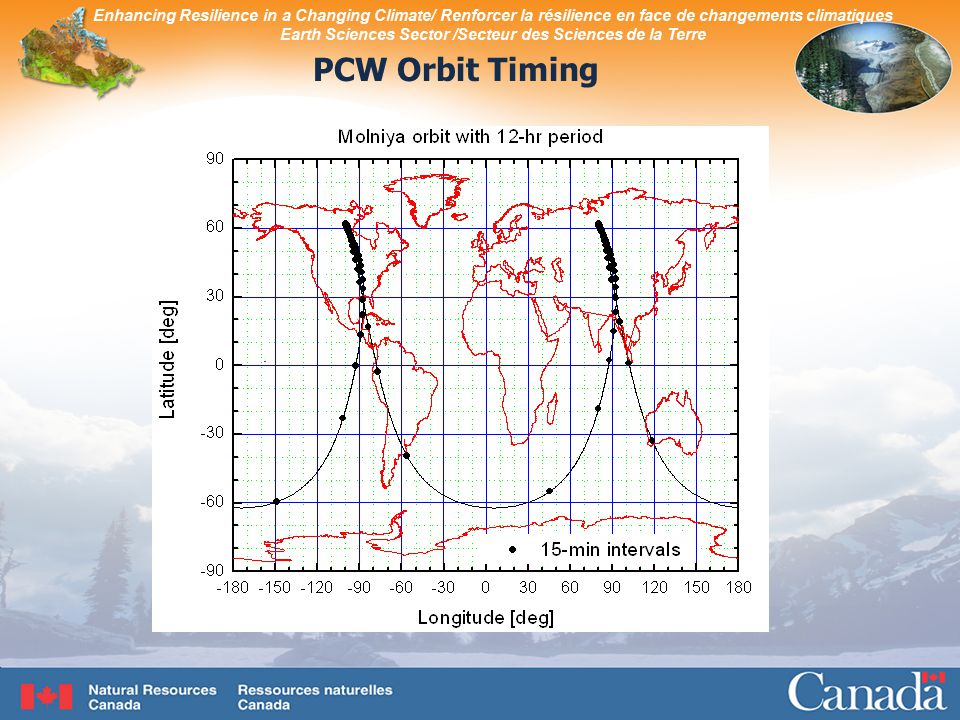 Enhancing Resilience in a Changing Climate/ Renforcer la résilience en face de changements climatiques Earth Sciences Sector /Secteur des Sciences de la Terre PCW Orbit Timing