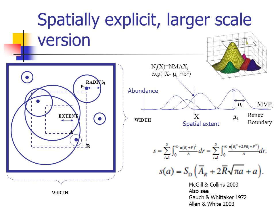 Spatially explicit, larger scale version WIDTH A B ii RADIUS i EXTENT Abundance Spatial extent MVP i Range Boundary  ii N i (X)=NMAX i exp(||X-  i || 2 /  2 ) X McGill & Collins 2003 Also see Gauch & Whittaker 1972 Allen & White 2003
