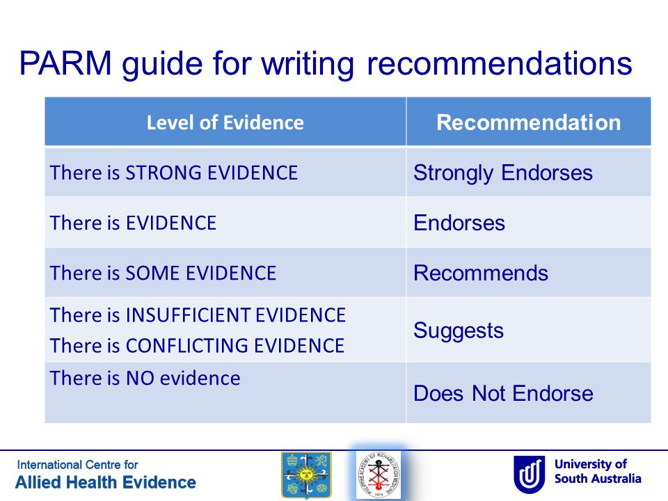 PARM guide for writing recommendations Level of Evidence Recommendation There is STRONG EVIDENCE Strongly Endorses There is EVIDENCE Endorses There is